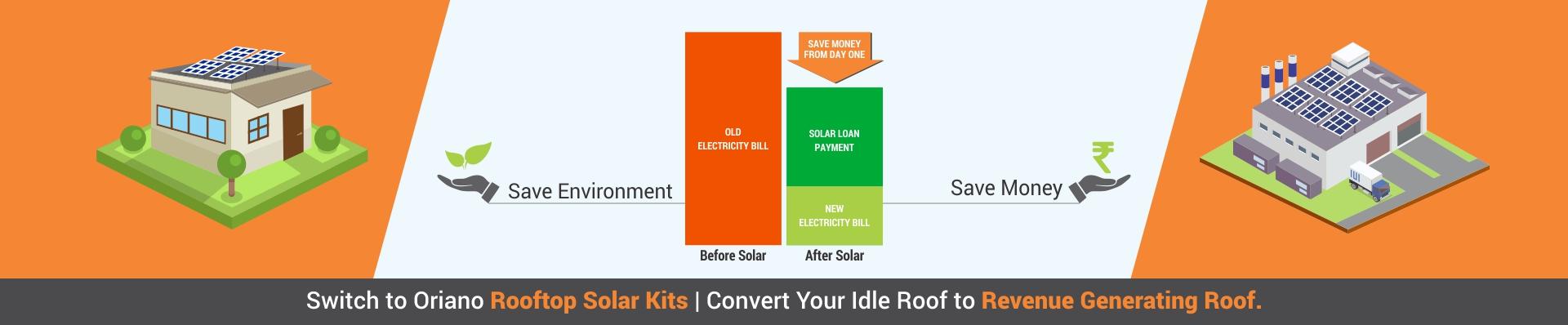 Rooftop Solar Kits